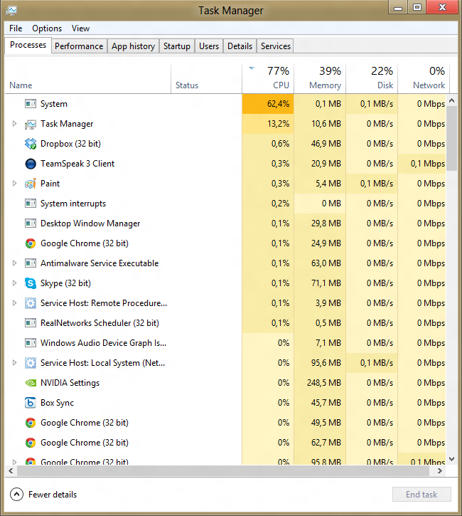 My virtual machine consumes about 100% of the Mac CPU resources