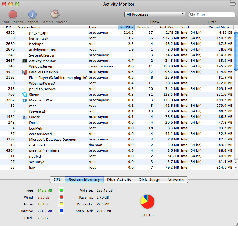 prl_vm_app has CPU consumption above the one reported in